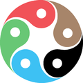 Yin Yang, the Tao, and the five elements of Feng Shui.